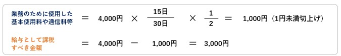 業務使用分の具体的算式